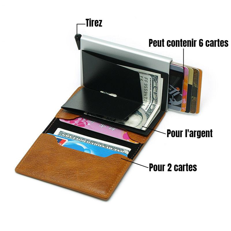 Portefeuille antivol RFID